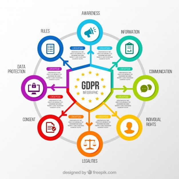 ทำไม GDPR ถึงสำคัญจัง?